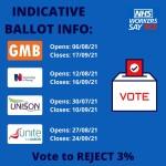 NHS pay votes